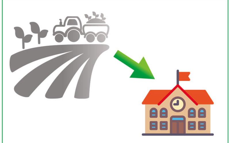 Commissioner's AgriCorner: Farm to School program update